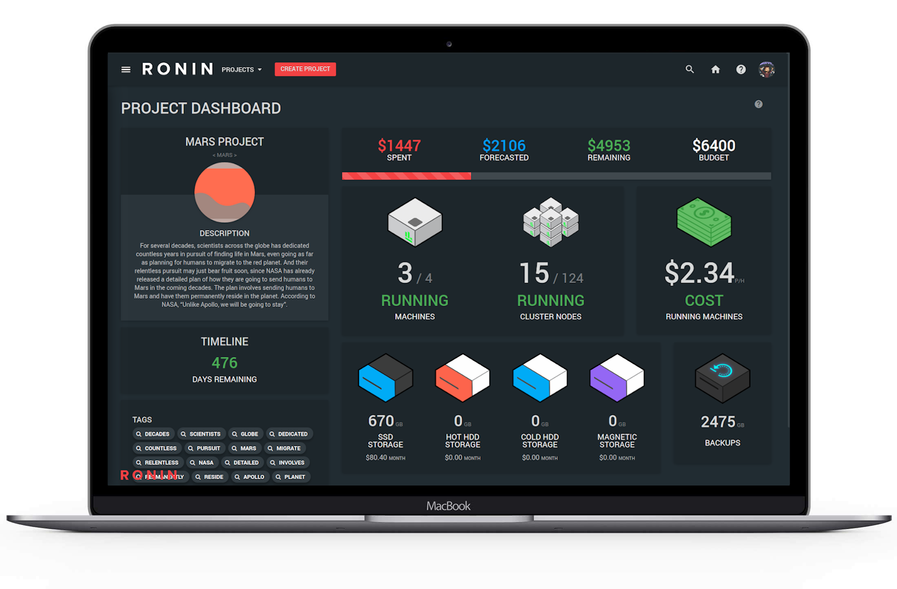 RONIN - Our Amazon Web Services research platform.
